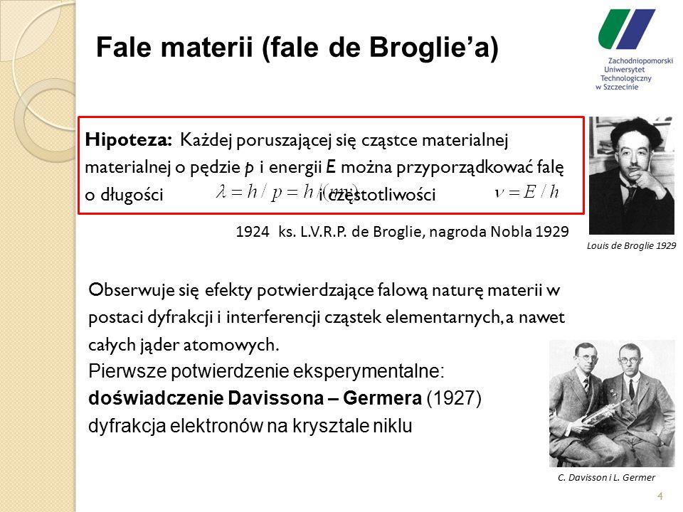 Fale materii (fale de Broglie'a)