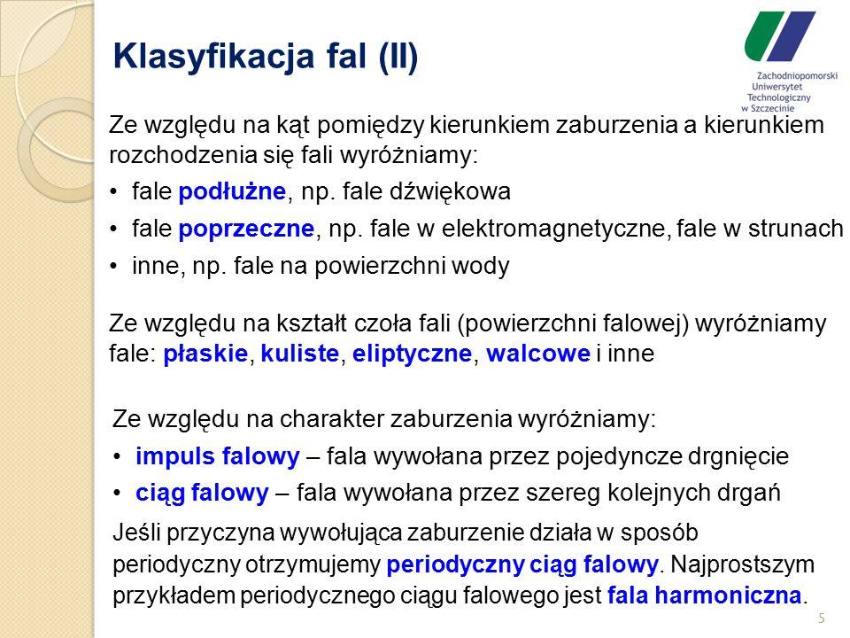 Klasyfikacja fal (II) Ze względu na kąt pomiędzy kierunkiem zaburzenia a kierunkiem rozchodzenia się fali wyróżniamy: