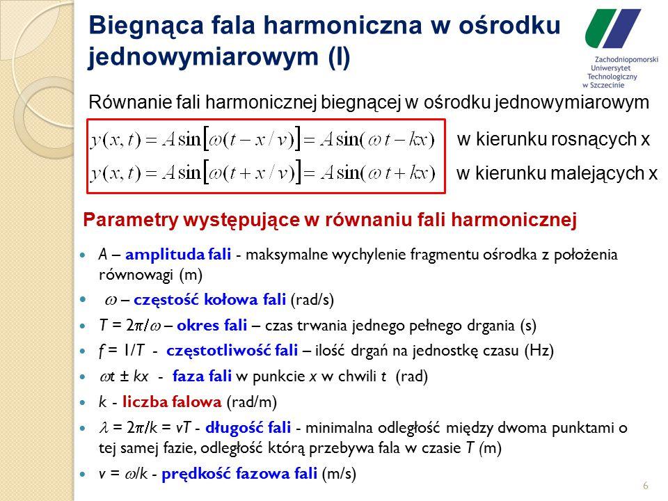 Biegnąca fala harmoniczna w ośrodku jednowymiarowym (I)