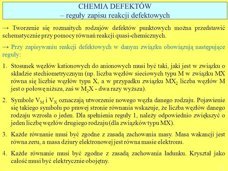 – reguły zapisu reakcji defektowych