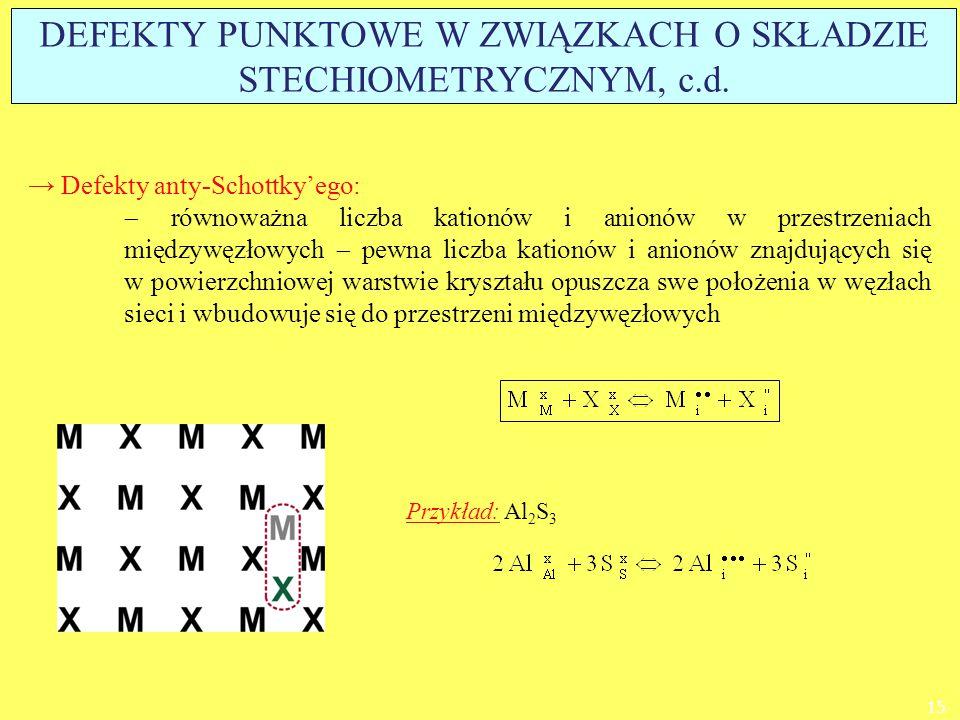 DEFEKTY PUNKTOWE W ZWIĄZKACH O SKŁADZIE STECHIOMETRYCZNYM, c.d.