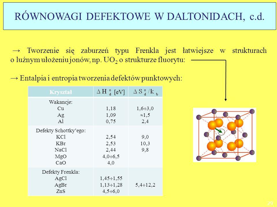RÓWNOWAGI DEFEKTOWE W DALTONIDACH, c.d.