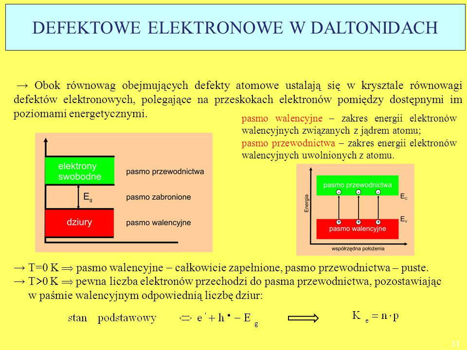 DEFEKTOWE ELEKTRONOWE W DALTONIDACH