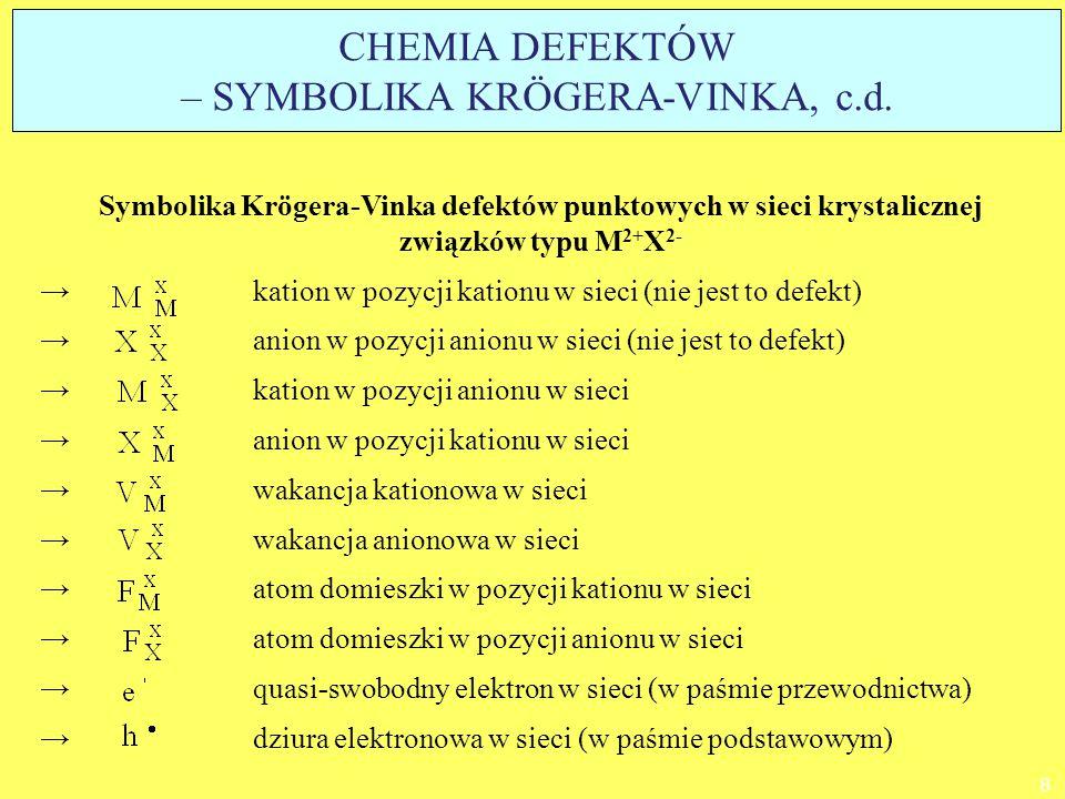 – SYMBOLIKA KRÖGERA-VINKA, c.d.