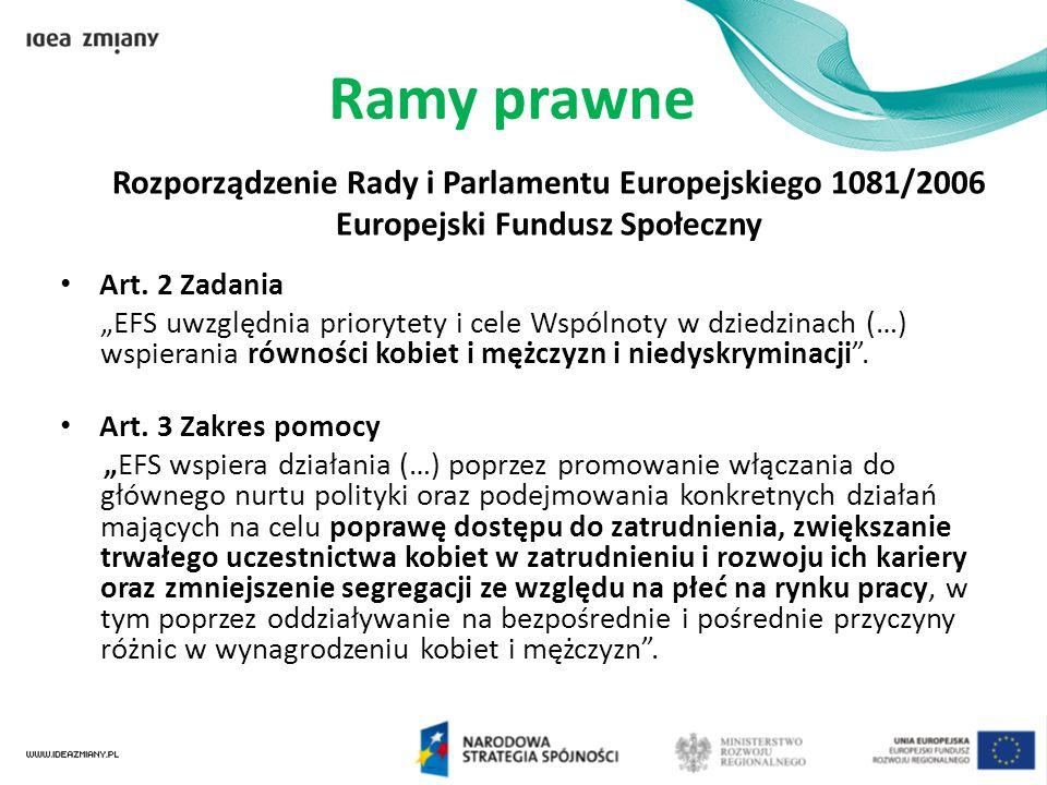 Ramy prawne Rozporządzenie Rady i Parlamentu Europejskiego 1081/2006