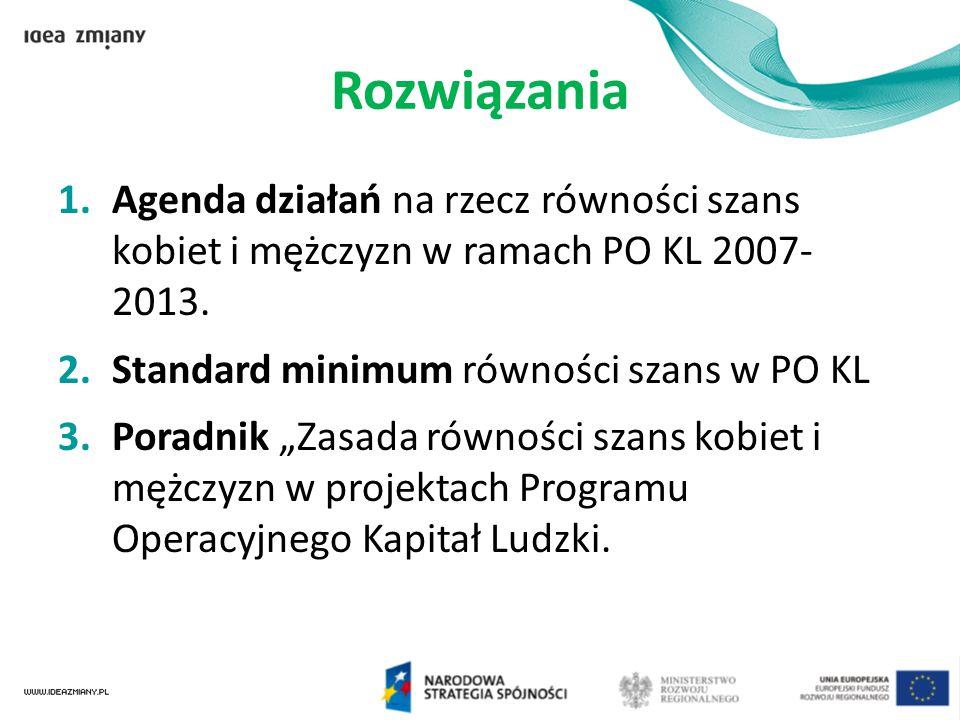 Rozwiązania Agenda działań na rzecz równości szans kobiet i mężczyzn w ramach PO KL 2007- 2013. Standard minimum równości szans w PO KL.