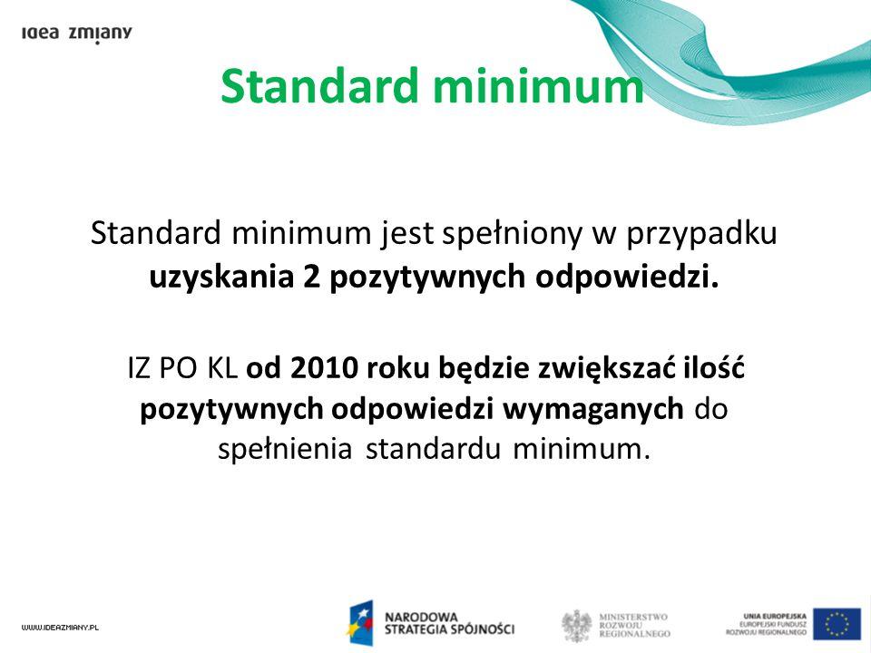 Standard minimum Standard minimum jest spełniony w przypadku uzyskania 2 pozytywnych odpowiedzi.