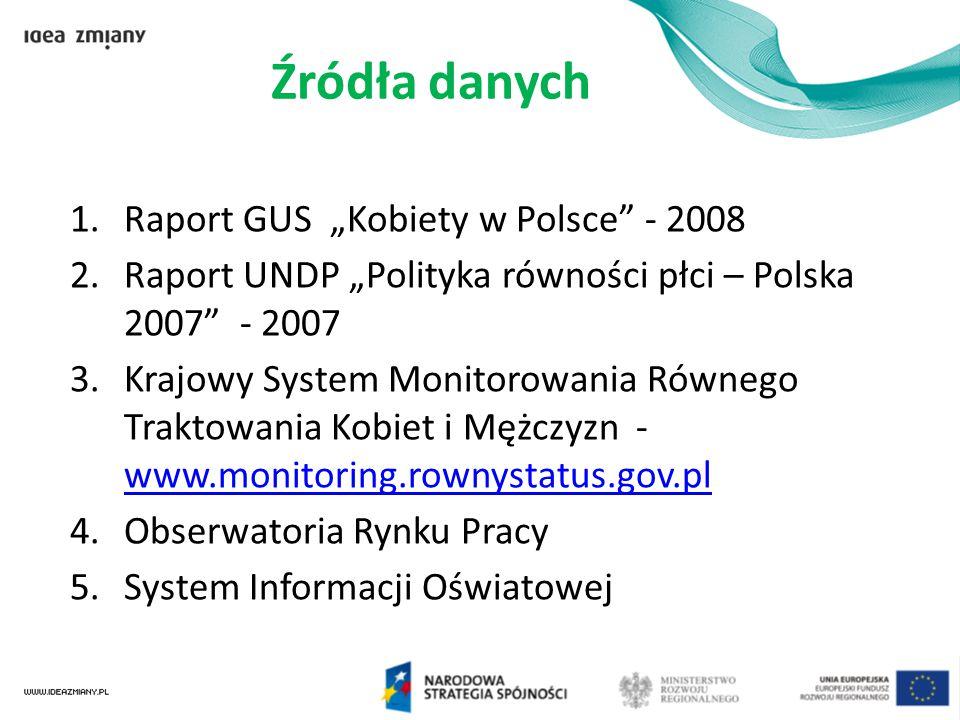 """Źródła danych Raport GUS """"Kobiety w Polsce - 2008"""