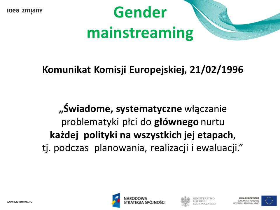 Komunikat Komisji Europejskiej, 21/02/1996