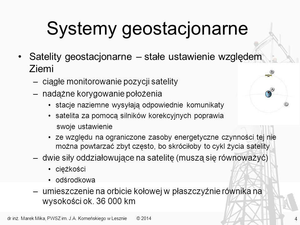 Systemy geostacjonarne