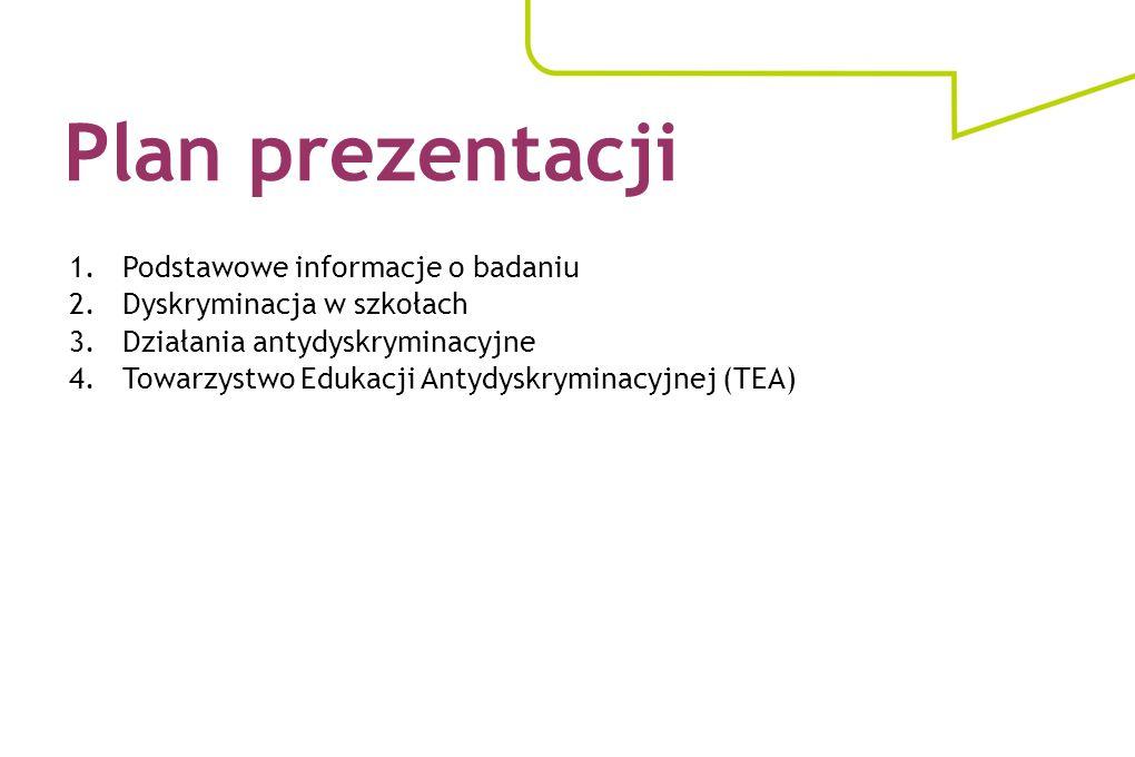 Plan prezentacji Podstawowe informacje o badaniu