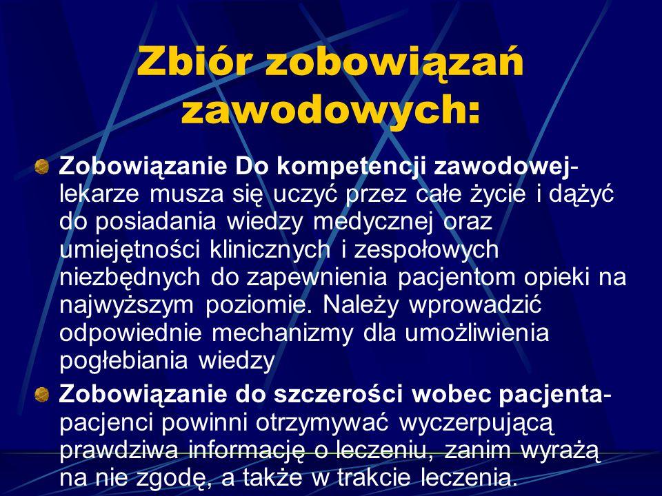 Zbiór zobowiązań zawodowych: