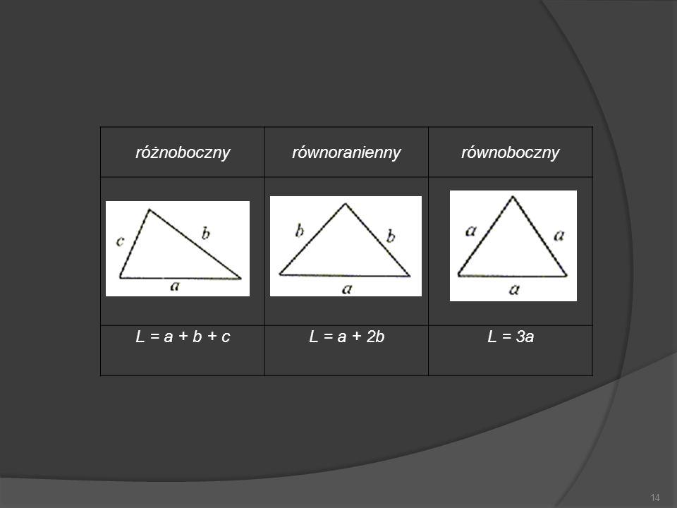 różnoboczny równoranienny równoboczny L = a + b + c L = a + 2b L = 3a