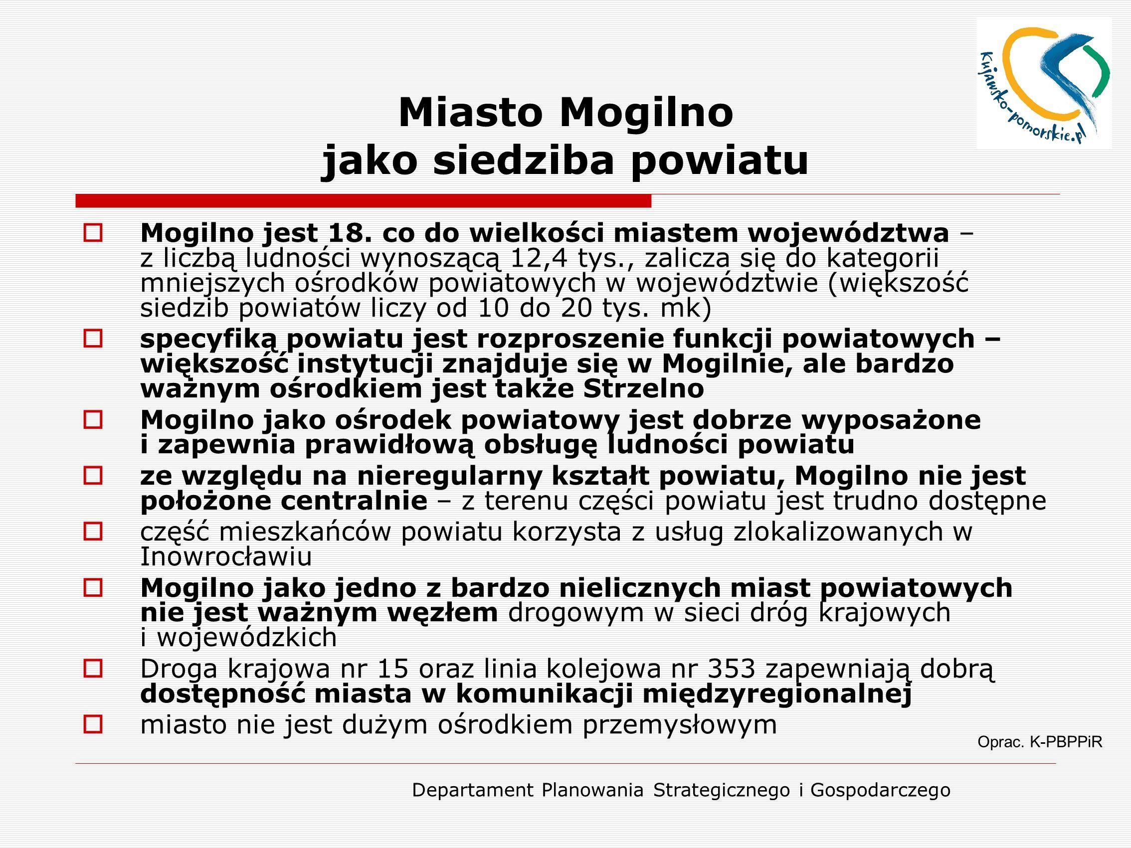 Miasto Mogilno jako siedziba powiatu