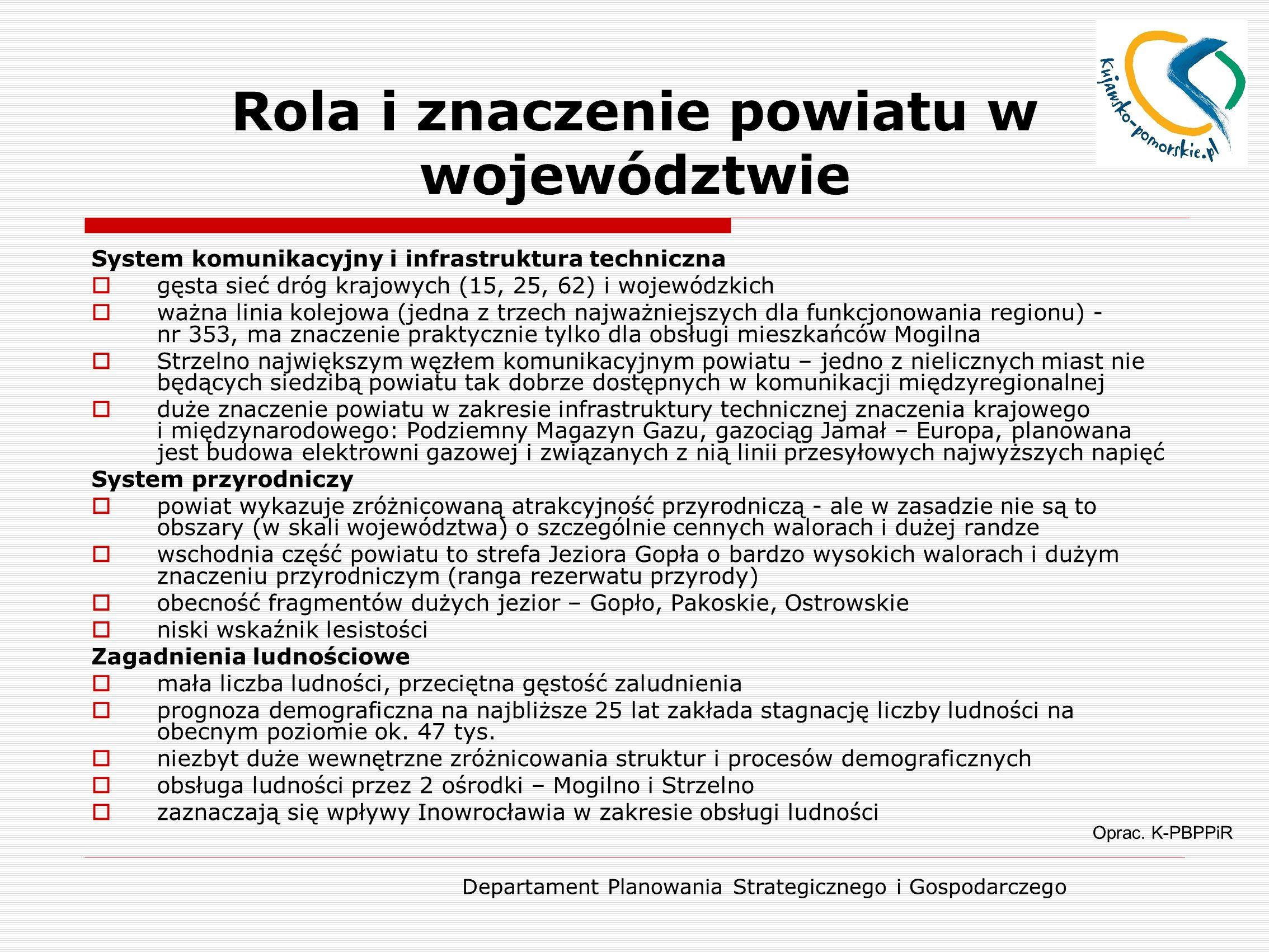 Rola i znaczenie powiatu w województwie