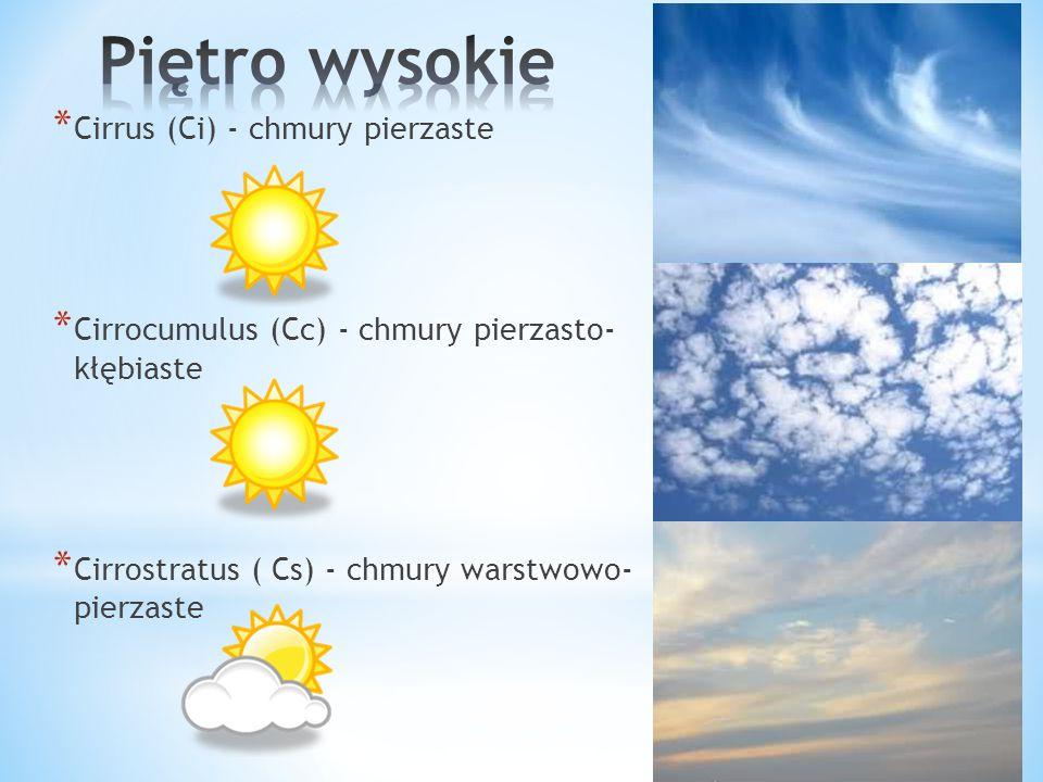 Piętro wysokie Cirrus (Ci) - chmury pierzaste