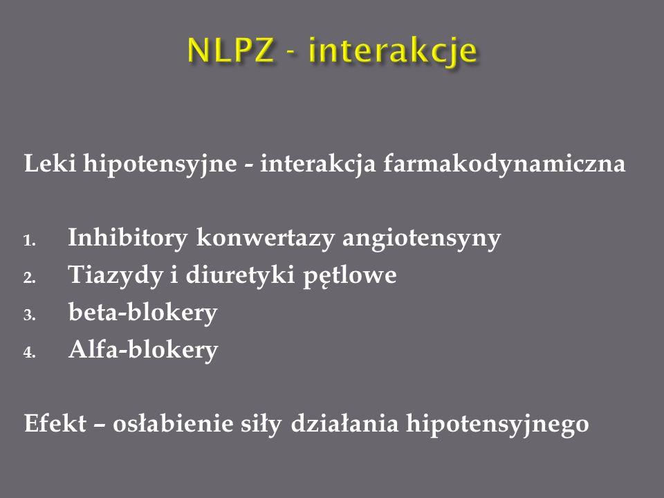 NLPZ - interakcje Leki hipotensyjne - interakcja farmakodynamiczna
