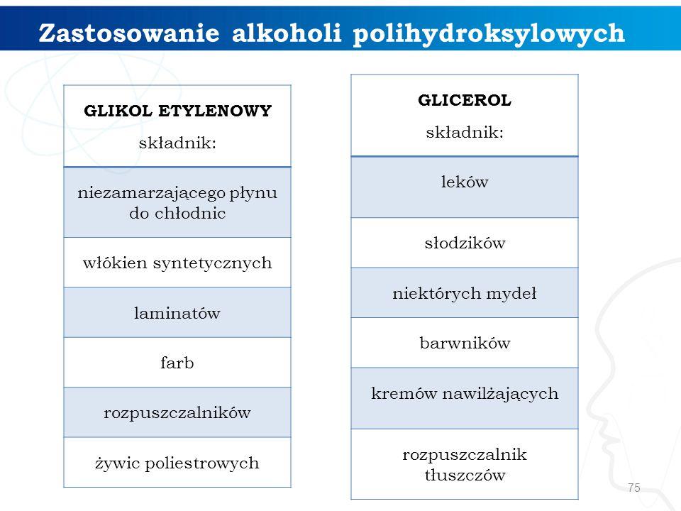 Zastosowanie alkoholi polihydroksylowych