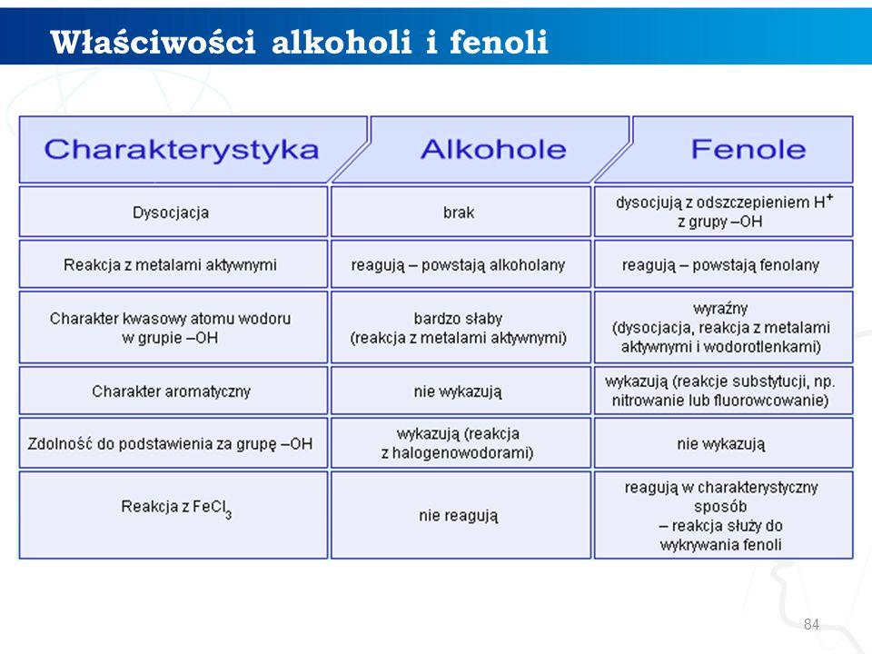 Właściwości alkoholi i fenoli