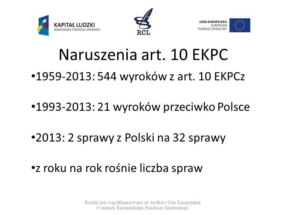 Naruszenia art. 10 EKPC 1959-2013: 544 wyroków z art. 10 EKPCz