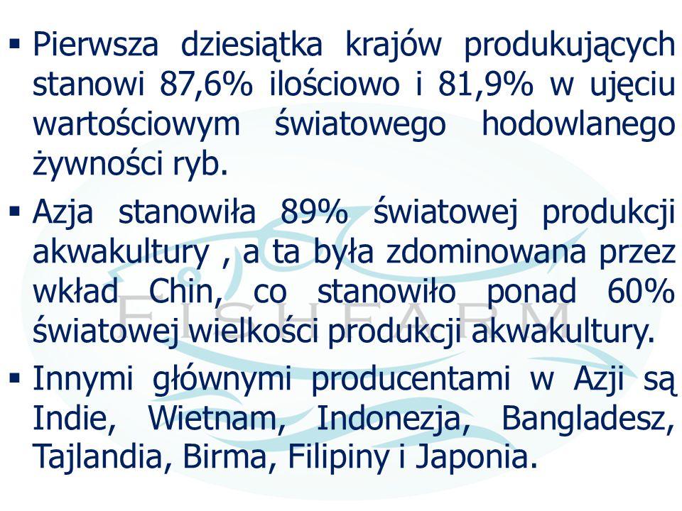 Pierwsza dziesiątka krajów produkujących stanowi 87,6% ilościowo i 81,9% w ujęciu wartościowym światowego hodowlanego żywności ryb.