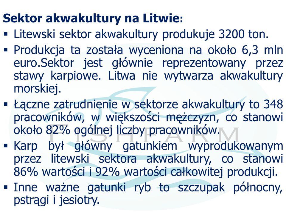 Sektor akwakultury na Litwie: