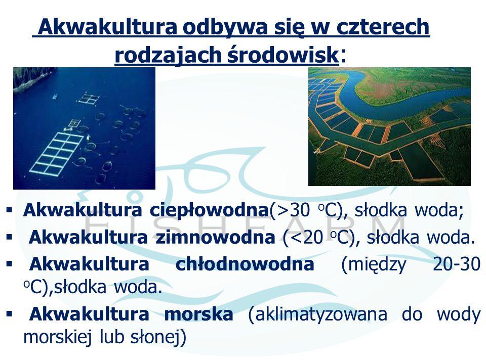 Akwakultura odbywa się w czterech rodzajach środowisk: