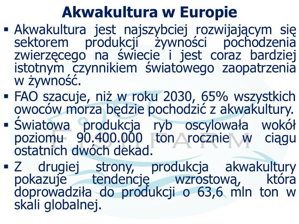 Akwakultura w Europie