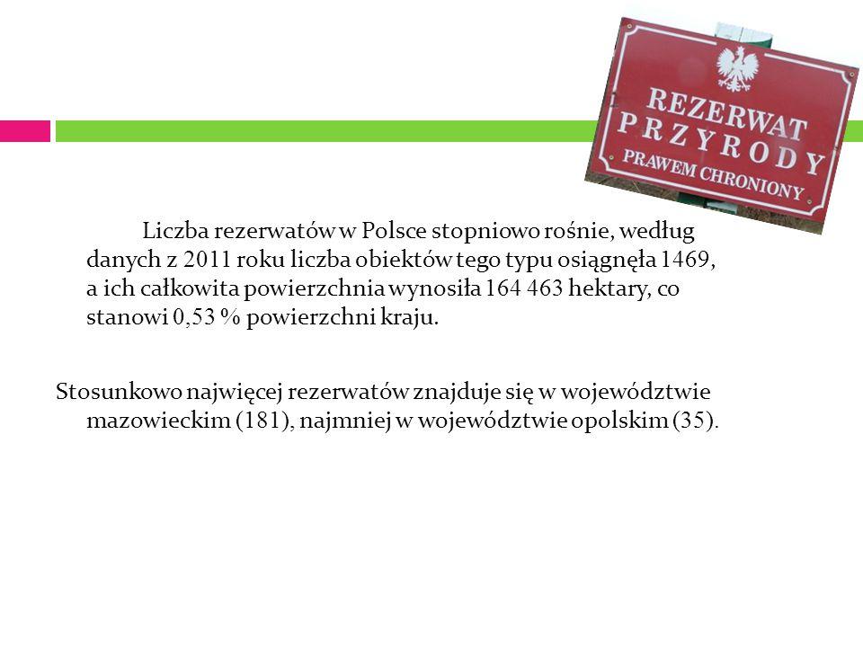 Liczba rezerwatów w Polsce stopniowo rośnie, według danych z 2011 roku liczba obiektów tego typu osiągnęła 1469, a ich całkowita powierzchnia wynosiła 164 463 hektary, co stanowi 0,53 % powierzchni kraju.