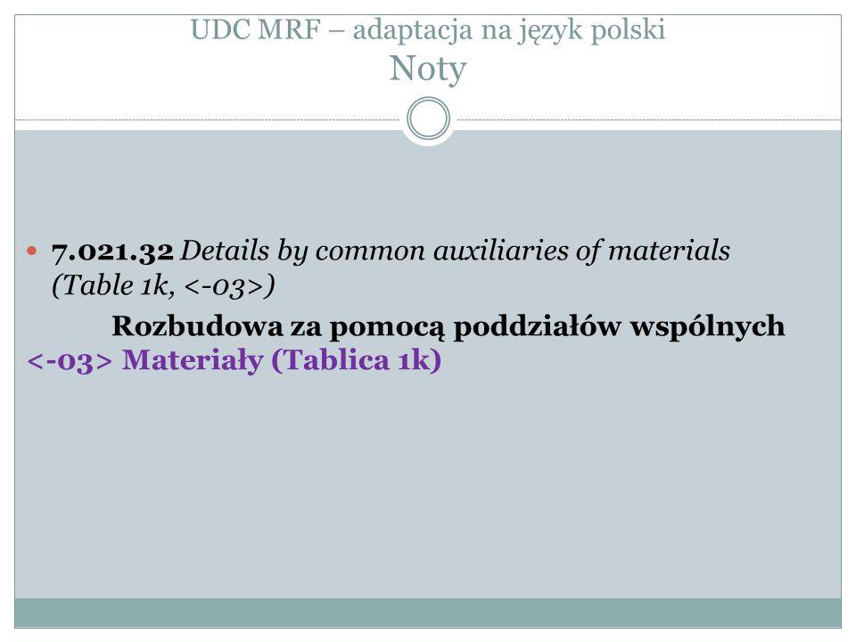 UDC MRF – adaptacja na język polski Noty