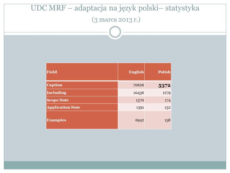 UDC MRF – adaptacja na język polski– statystyka (3 marca 2013 r.)