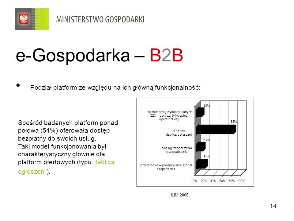e-Gospodarka – B2B Podział platform ze względu na ich główną funkcjonalność: