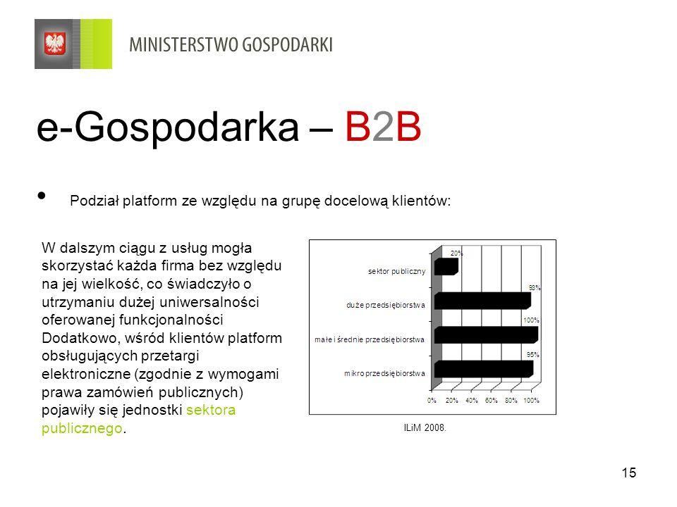 e-Gospodarka – B2B Podział platform ze względu na grupę docelową klientów: