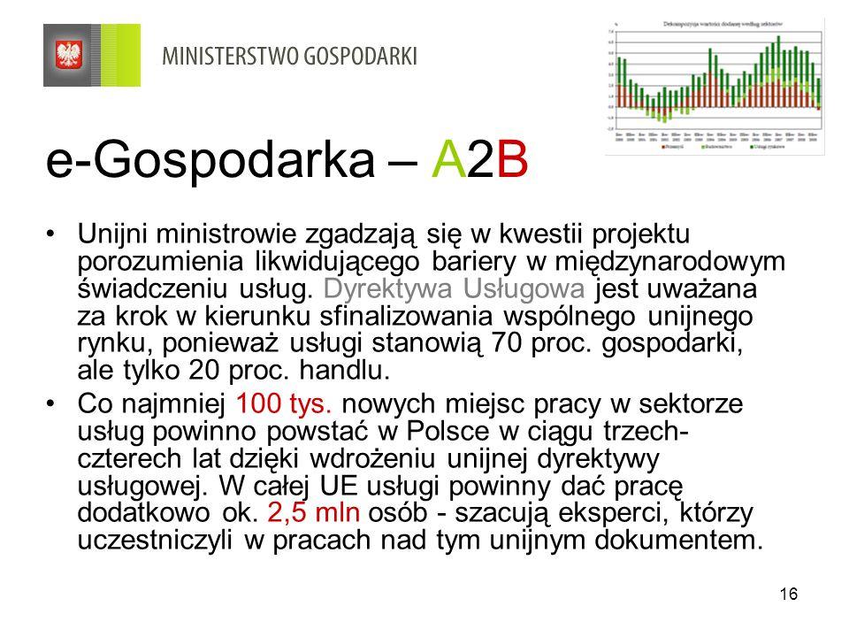 e-Gospodarka – A2B