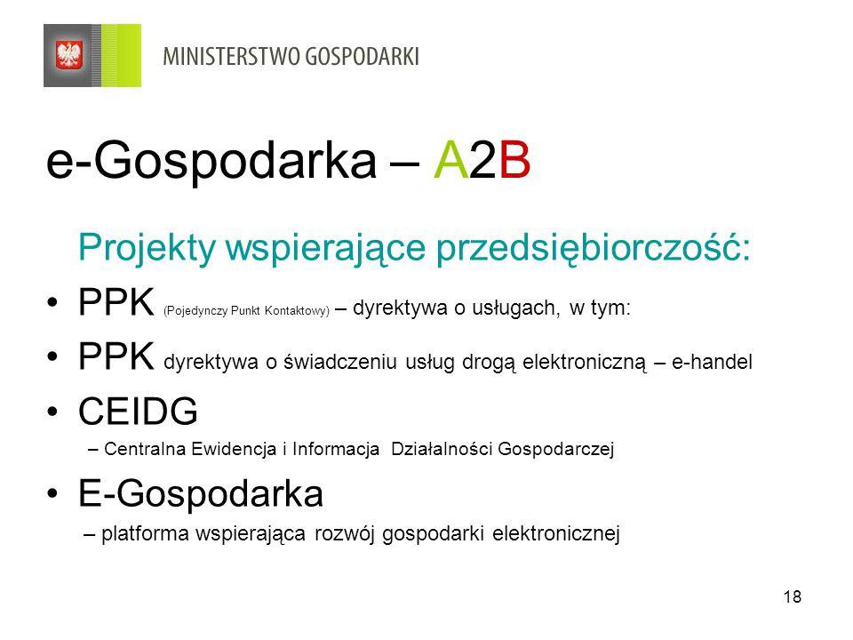 e-Gospodarka – A2B Projekty wspierające przedsiębiorczość: