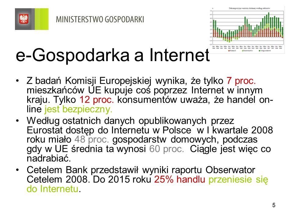 e-Gospodarka a Internet