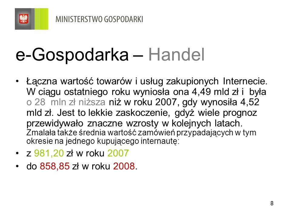 e-Gospodarka – Handel