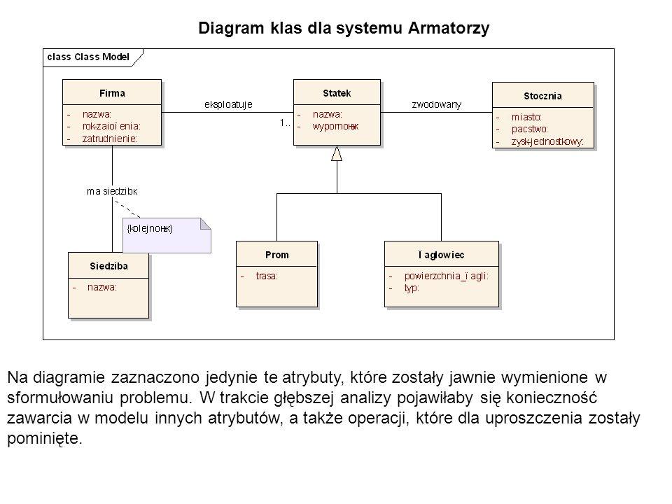 Diagram klas dla systemu Armatorzy