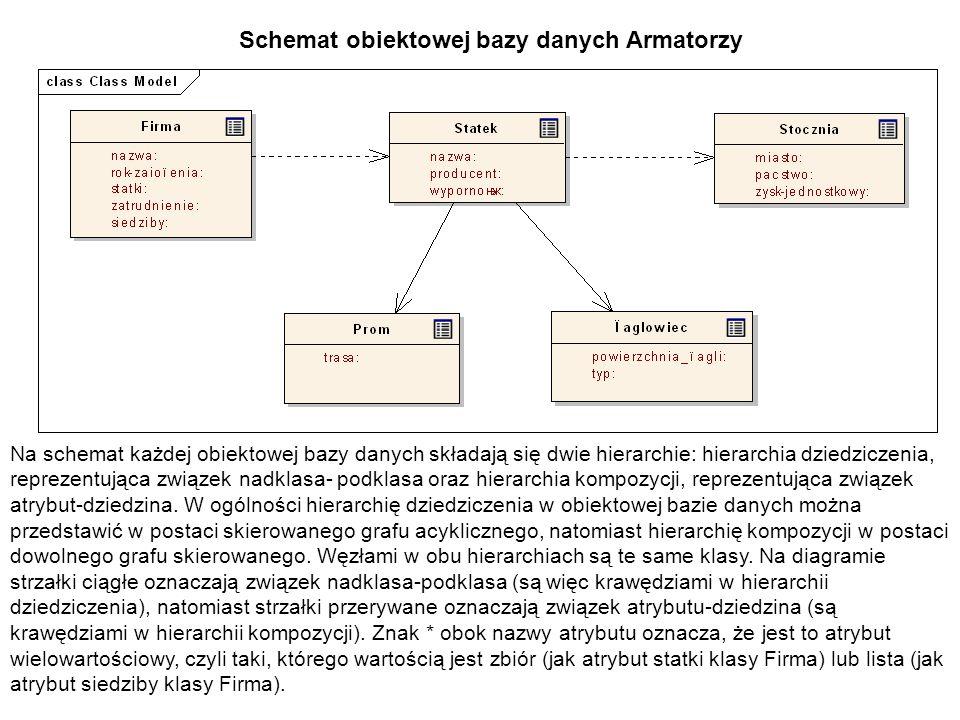 Schemat obiektowej bazy danych Armatorzy