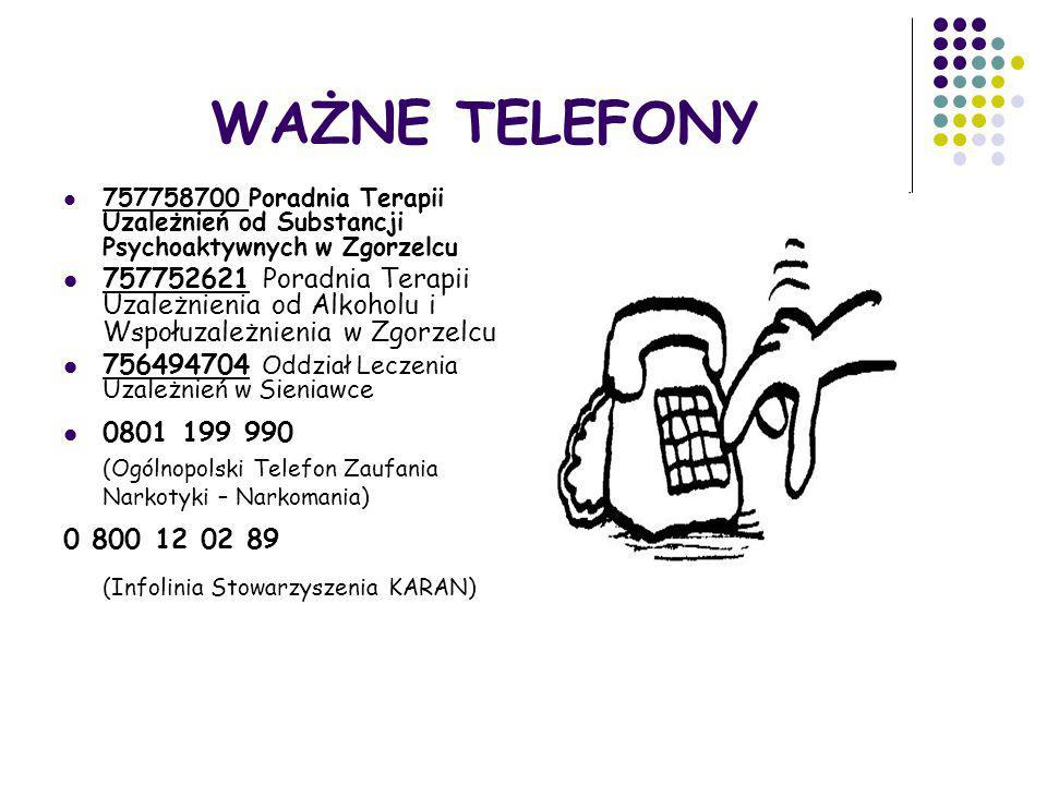 WAŻNE TELEFONY (Infolinia Stowarzyszenia KARAN)