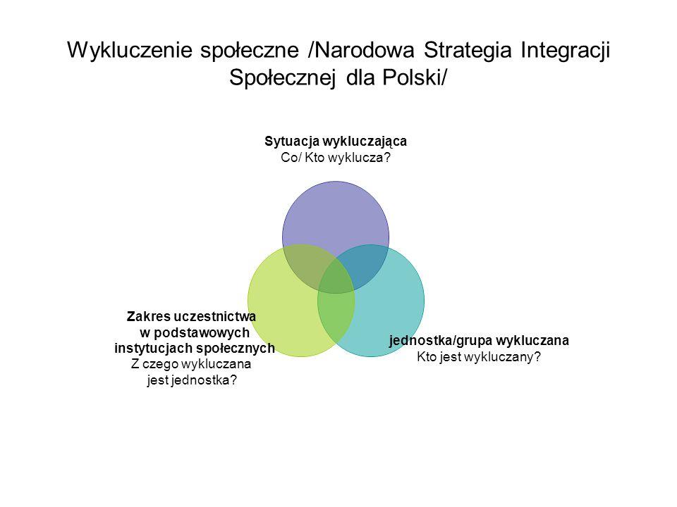 Wykluczenie społeczne /Narodowa Strategia Integracji Społecznej dla Polski/