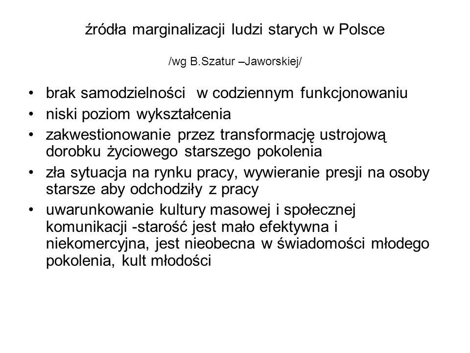 źródła marginalizacji ludzi starych w Polsce /wg B.Szatur –Jaworskiej/