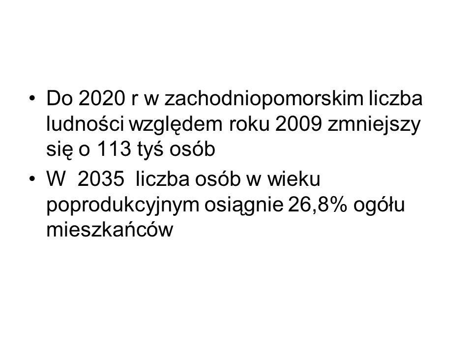 Do 2020 r w zachodniopomorskim liczba ludności względem roku 2009 zmniejszy się o 113 tyś osób