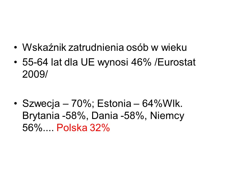 Wskaźnik zatrudnienia osób w wieku