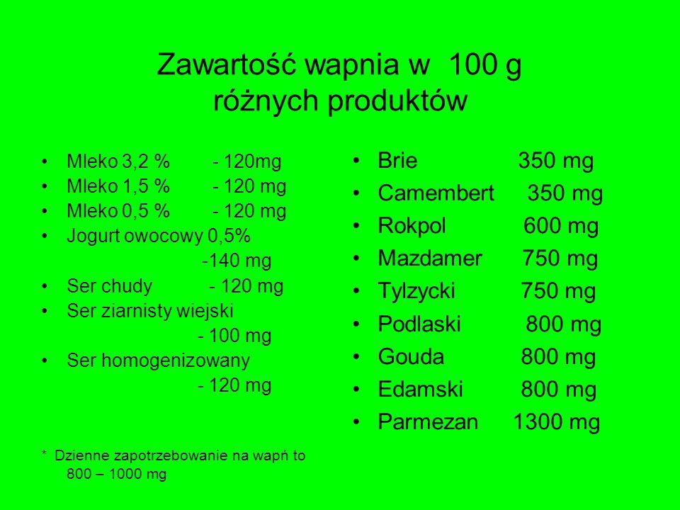 Zawartość wapnia w 100 g różnych produktów