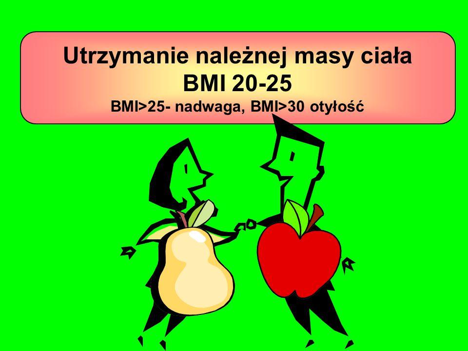 Utrzymanie należnej masy ciała BMI 20-25 BMI>25- nadwaga, BMI>30 otyłość