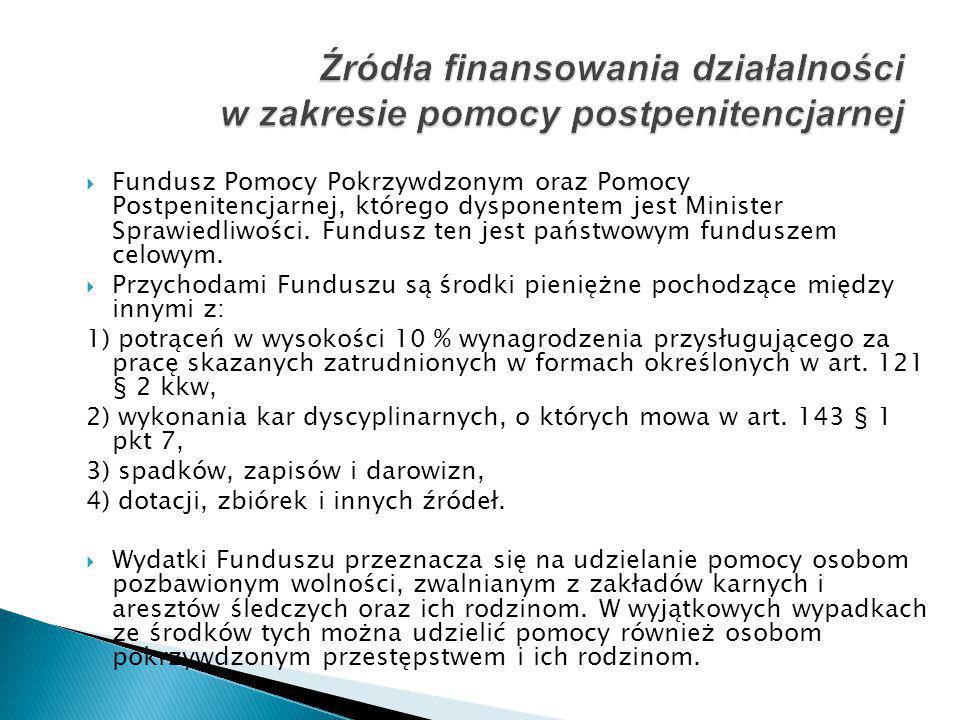 Źródła finansowania działalności w zakresie pomocy postpenitencjarnej