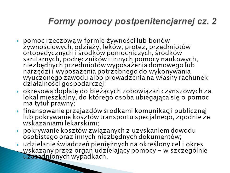 Formy pomocy postpenitencjarnej cz. 2