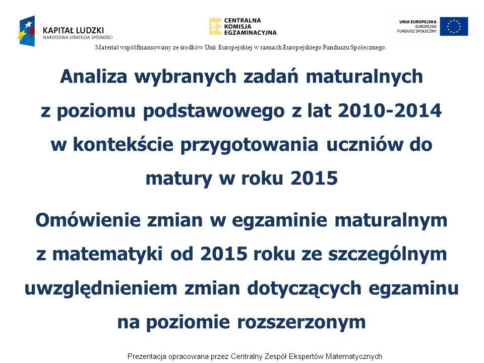 Salony maturzystów Łódź i Kielce 2014