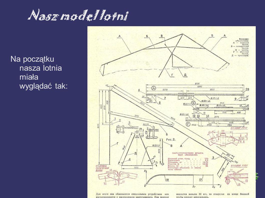 Nasz model lotni Na początku nasza lotnia miała wyglądać tak: